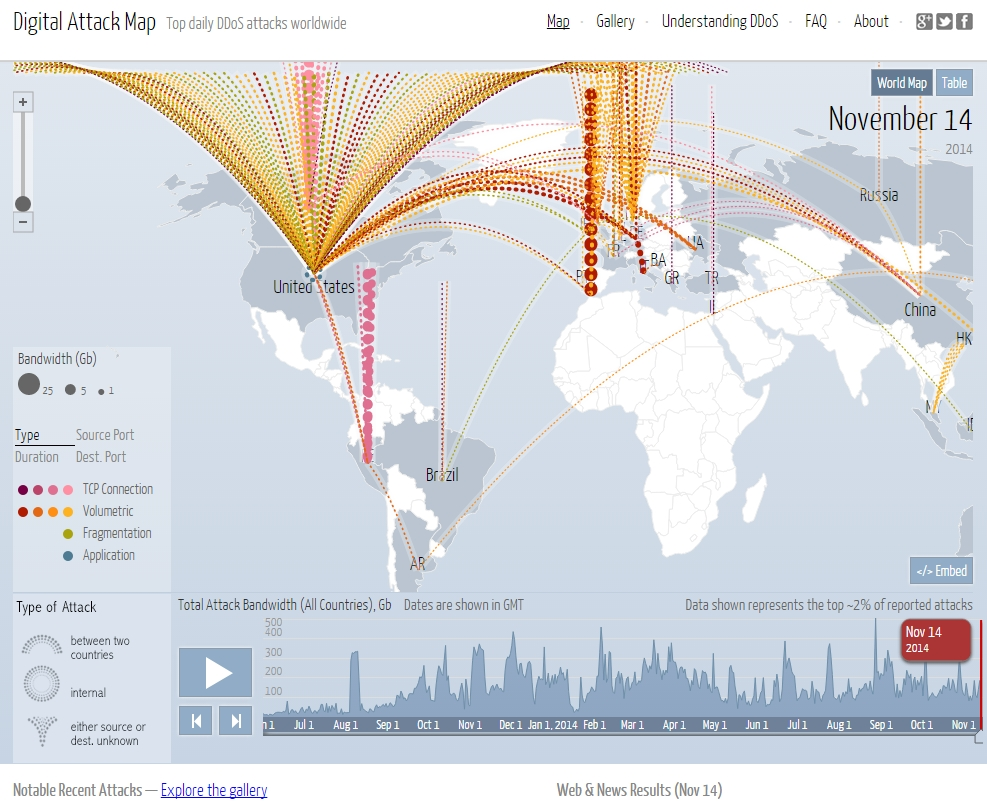 Worldwide digital attack map socalgis gumiabroncs Choice Image