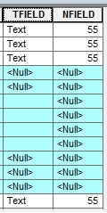 nulls14