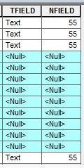 nulls8