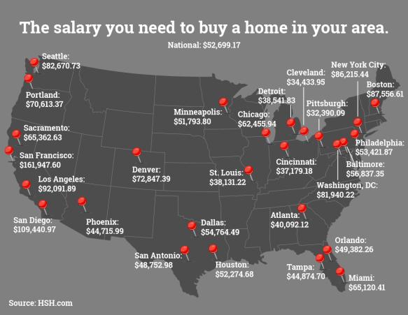 city_salary_static