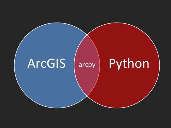 programming-in-arcgis-with-python-a-beginners-guide