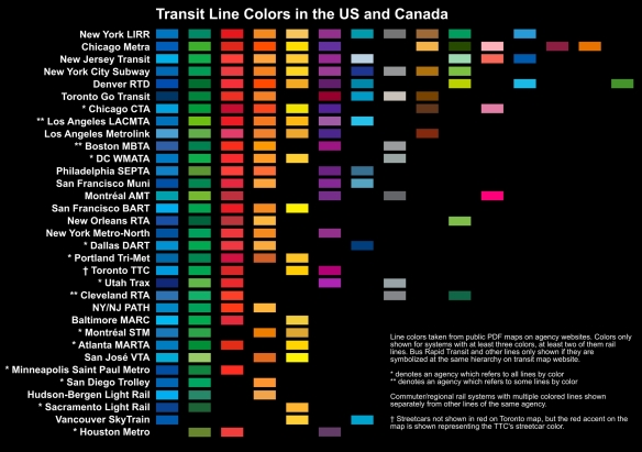 transitlinecolor