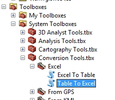 Feature Attributes to CSV | SoCalGIS org